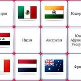 Игра Флаги Стран Мира